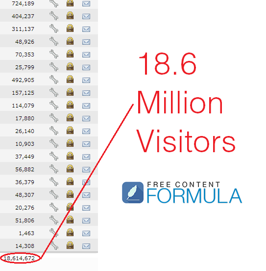 Free Content Formula - Matt Rhodes 18-6millionvisitors-proof