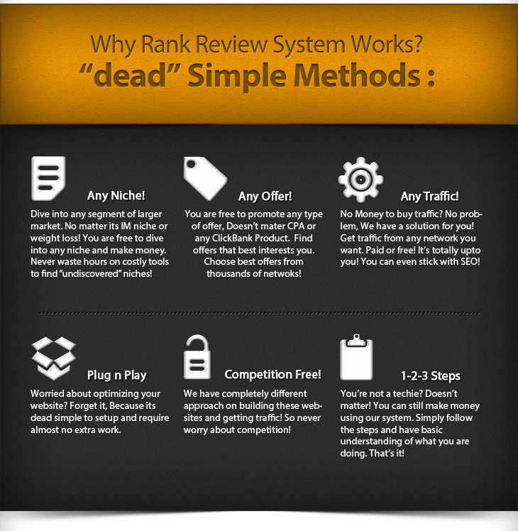 Rank Review System6