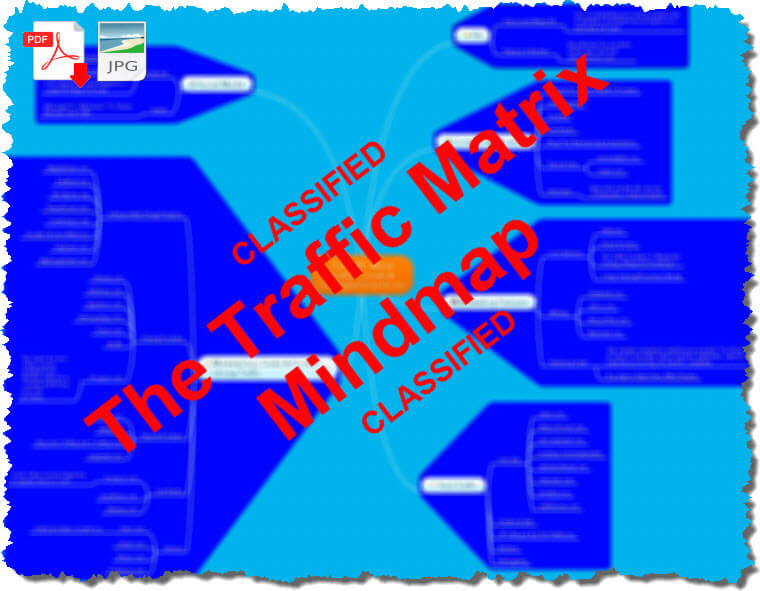 The Traffic Matrix + OTO tm_mindmap_pdf_noborder