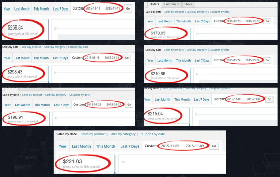 The Simple Formula That Makes Daily Results Like This Possible