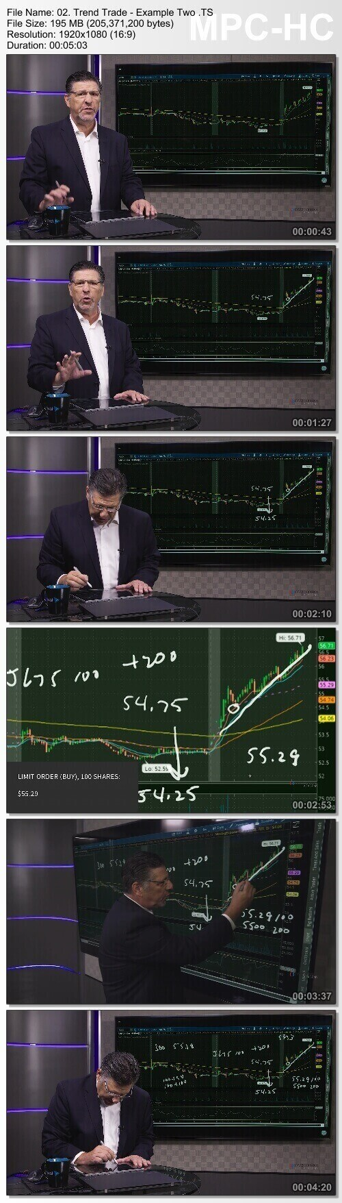 Day Trading Course Investopedia Academy by David Green